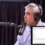 Joe Rogan & Jonathan Haidt – Social Media is Giving Kids Anxiety